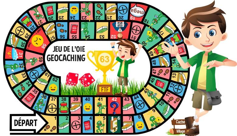 C'est cadeau : un jeu de l'oie GEOCACHING à télécharger !